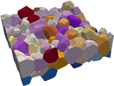 3D grain structures in nano materials.